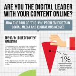 content-online-thumbnail
