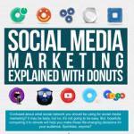 social-media-donuts-thumbnail
