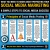 What Entrepreneurs Need To Know About Perfecting Their Social Media Marketing