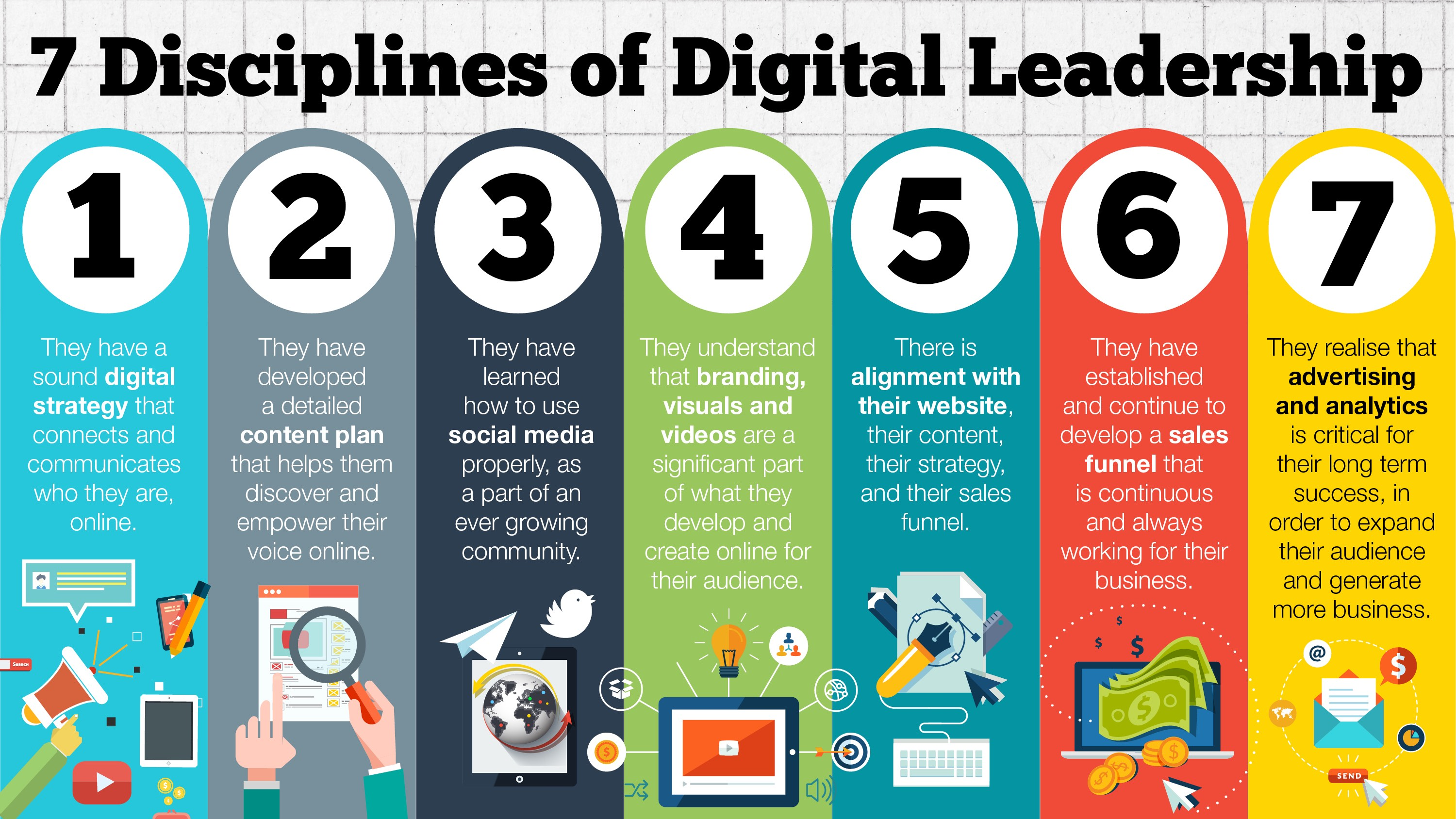 The Digital Delusion-Branding- Visuals-Design-7-Disciplines-of-Digital-Leadership-Doyle-Bueler